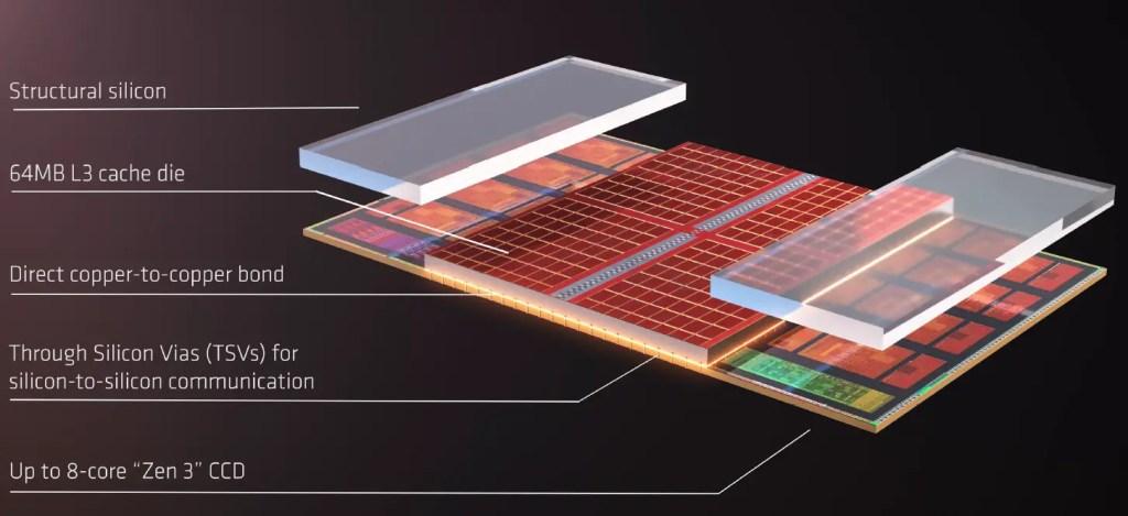 AMD Keynote COMPUTEX 2021 2