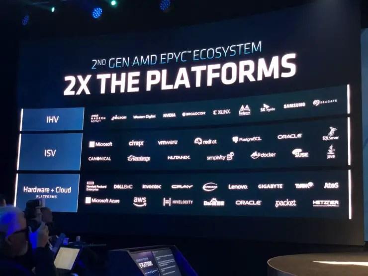 AMD EPYC Rome CPU (2)