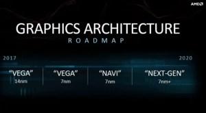 AMD Navi 10 GPU Featured