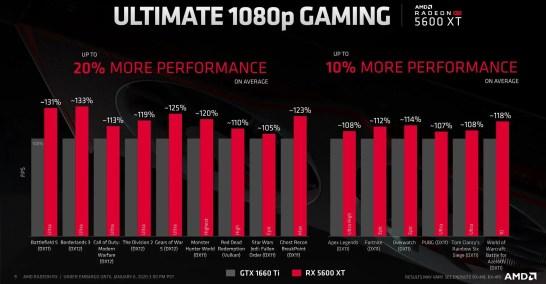AMD Radeon RX 5600 XT (2)