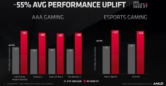 AMD Radeon RX 5600 XT (3)