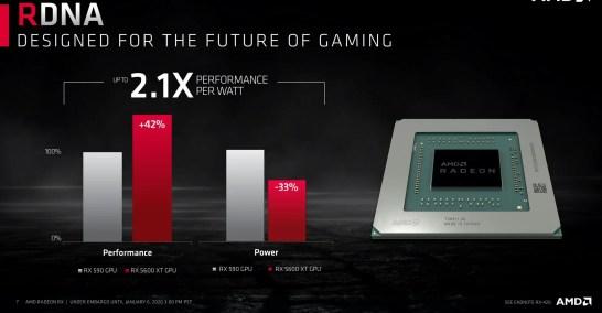 AMD Radeon RX 5600 XT (4)