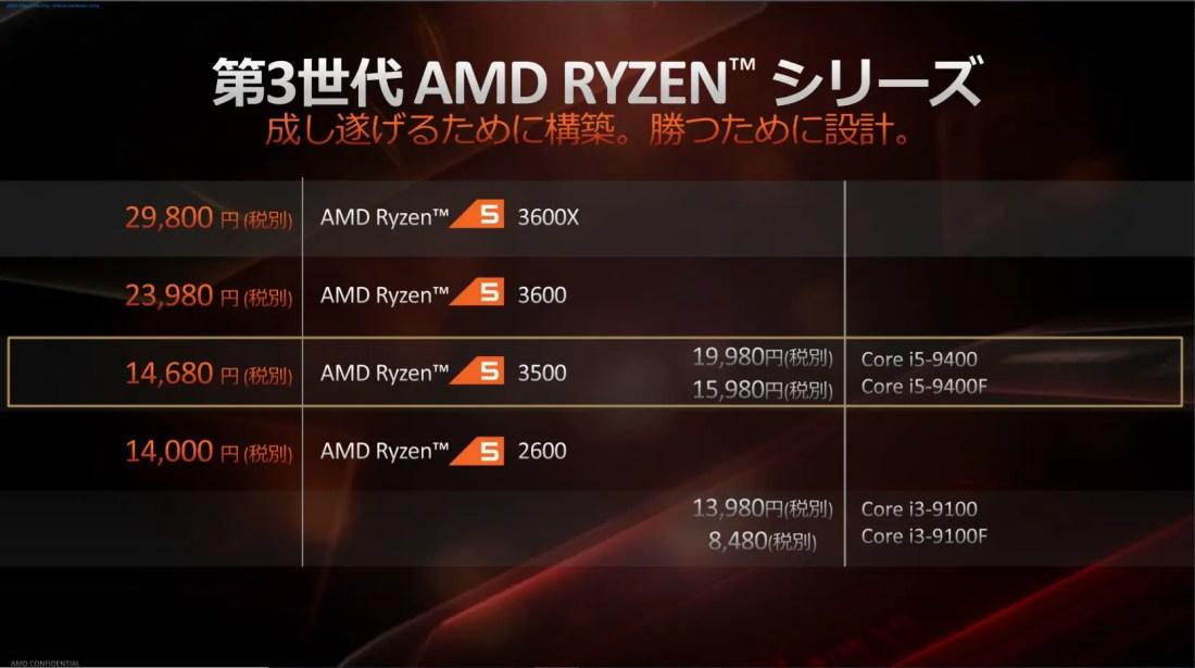 AMD Ryzen 5 3500 Japan (1)