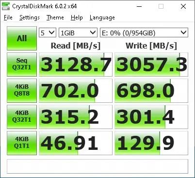 AMD Ryzen R9 3900X AORUS AIC PCIe NVMe SSD 1TB (1GB Data)