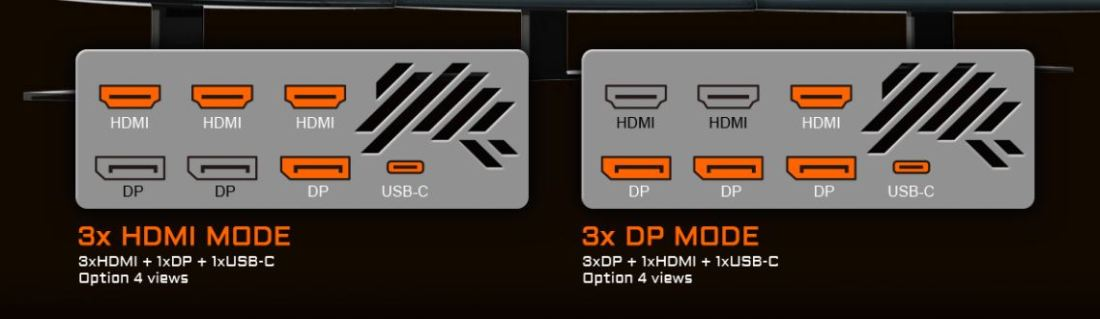 AORUS GeForce RTX 2080 Ti XTREME Display Output Diagram (1)