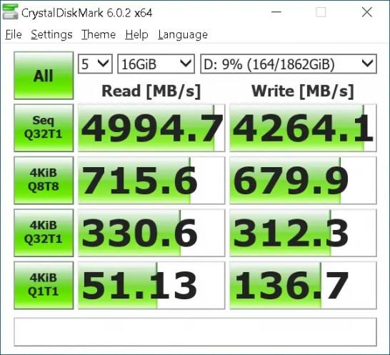 AORUS NVMe Gen4 SSD CrystalDiskMark Benchmark (4)