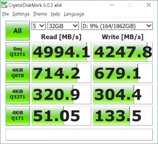 AORUS NVMe Gen4 SSD CrystalDiskMark Benchmark (5)