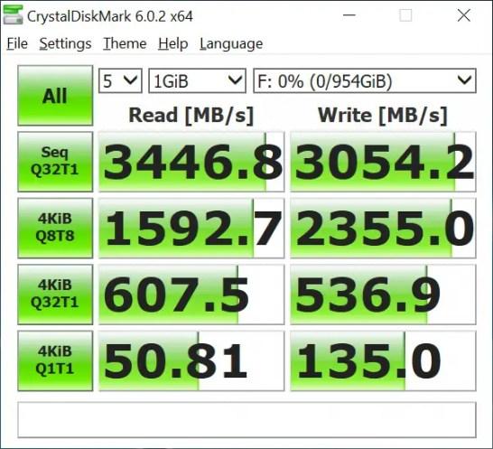 AORUS RGB AIC NVMe SSD CrystalDiskMark (1)