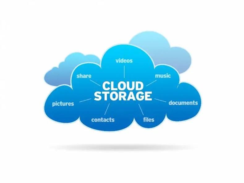 5 Best Cloud Storage Services in 2019