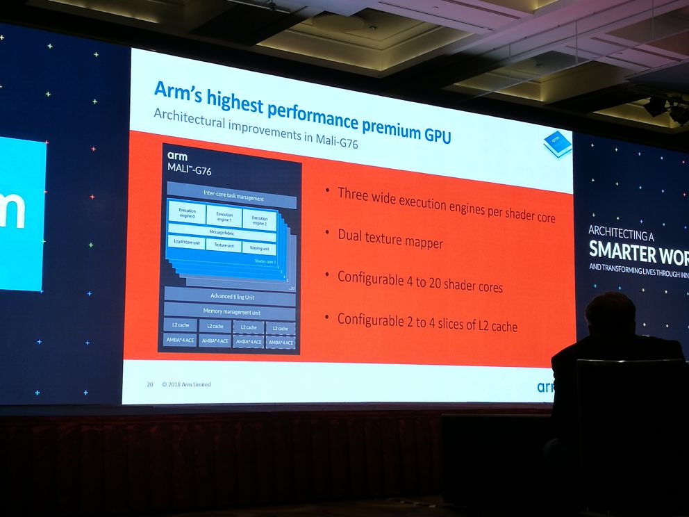 Computex 2018 ARM Cortex A76 Mali G76 Mali V76 (05)