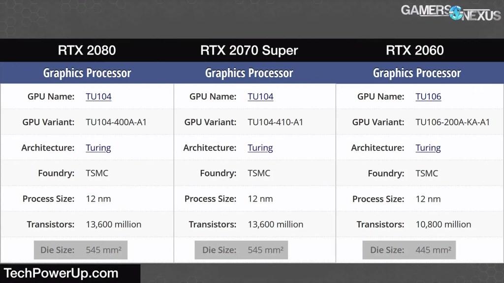 EVGA RTX 2060 KO TU104-150