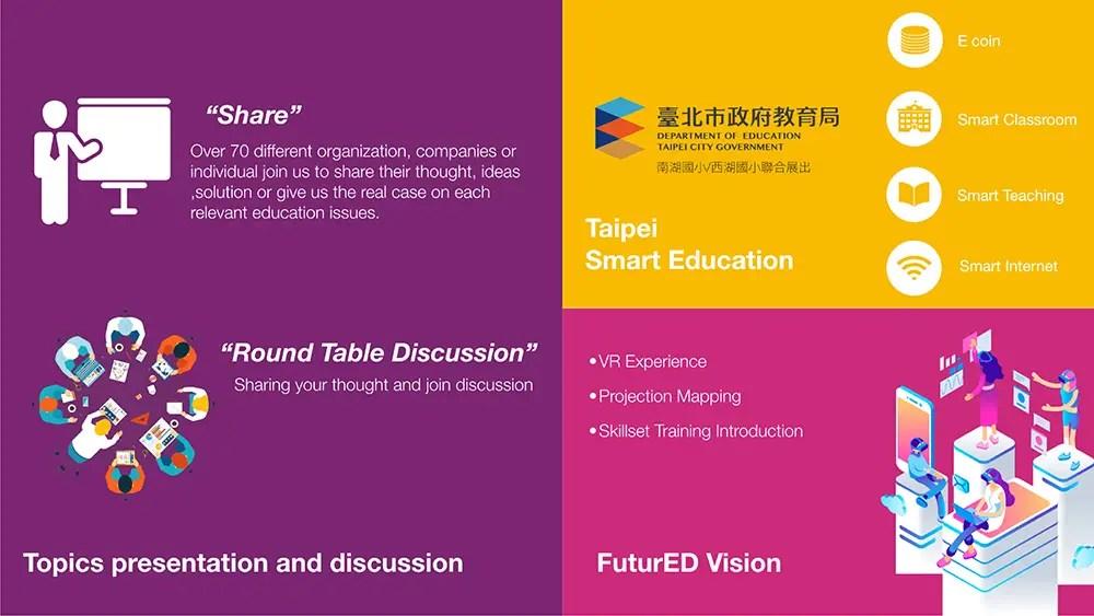 FuturE2D Smart City Summit & Expo 2018 (2)