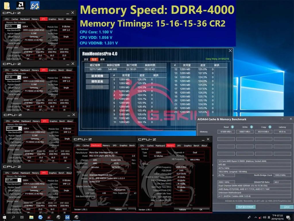 GSKILL Trident Z DDR4-4000 CL15 8GB x 4 AMD X570