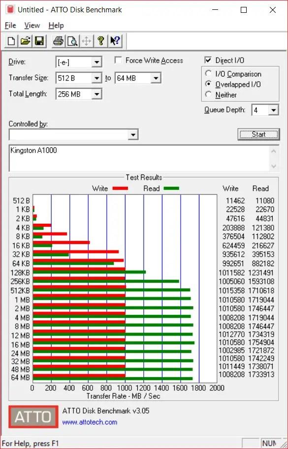Kingston A1000 M.2 NVMe SSD ATTO