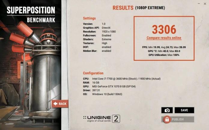 Review - Lenovo Legion Y720 Tower