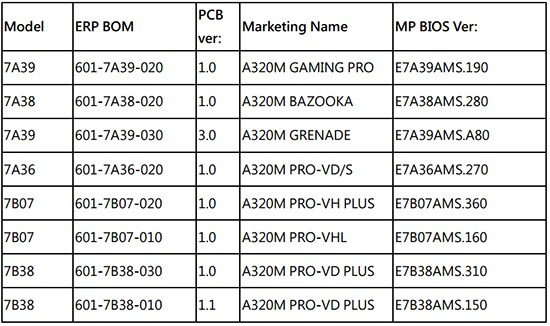 MSI X370 A320 B350 AMD Raven Ridge APU Ryzen 5 2400G Ryzen 3 2200G (3)