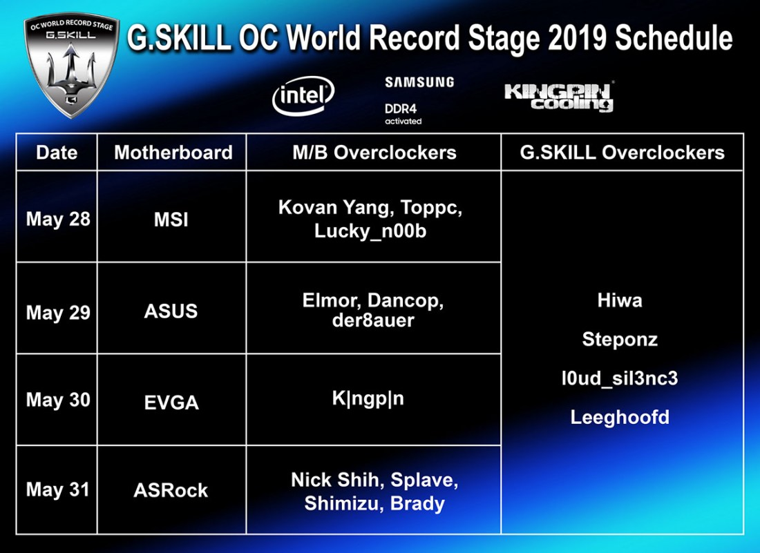OC World Record Stage 2019 (1)