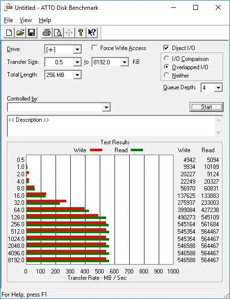 Pendrive M.2 SATA III SSD ATTO Benchmark