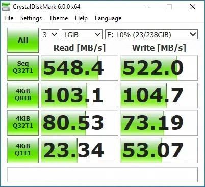 Pendrive M.2 SATA III SSD CrystalDisk random benchmark