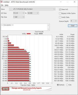 T-Force Delta Max 500GB 1GB ATTO Disk Benchmark (1)