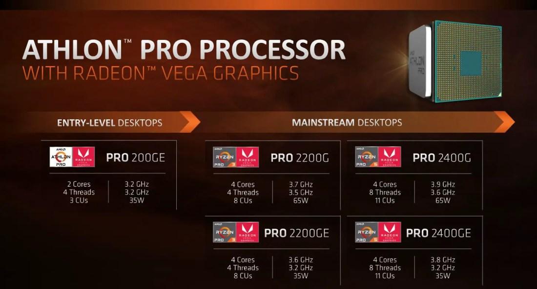 amd ryzen pro athlon pro (1)