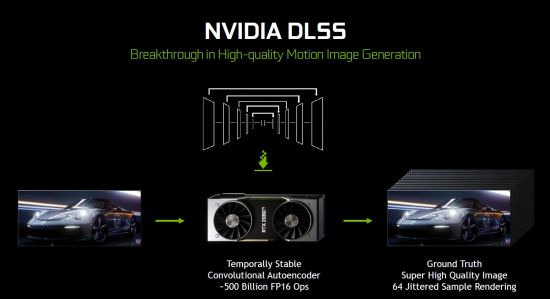 nvidia geforce rtx 2080 turing nvidia DLSS (0)