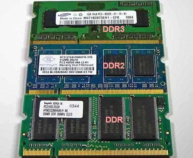 تعرف علي انواع الرامات وكيفية معرفة نوع الرام المستخدمة فى جهازك (DDR, DDR2 , DDR3)