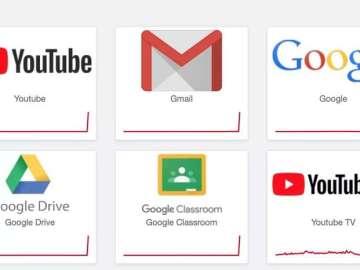 إنقطاع عالمي لمعظم خدمات جوجل من بينها يوتيوب ، جيميل ، بلوجر ما السبب
