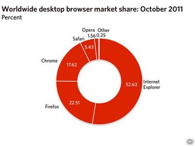 desktop-share