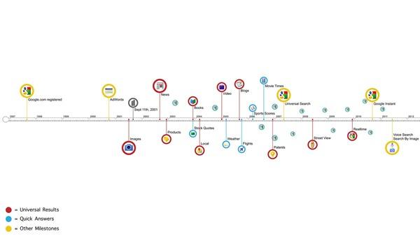 timeline-1920x1080