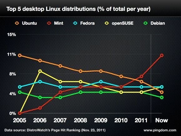 ubuntu-mint.0022