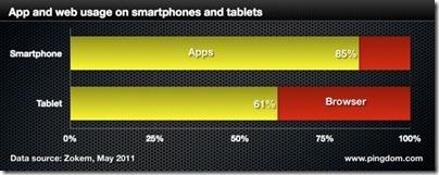 mobile-web-tablets.001