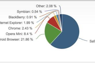 net-market-share-march-2013
