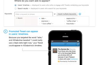 twitter keyword
