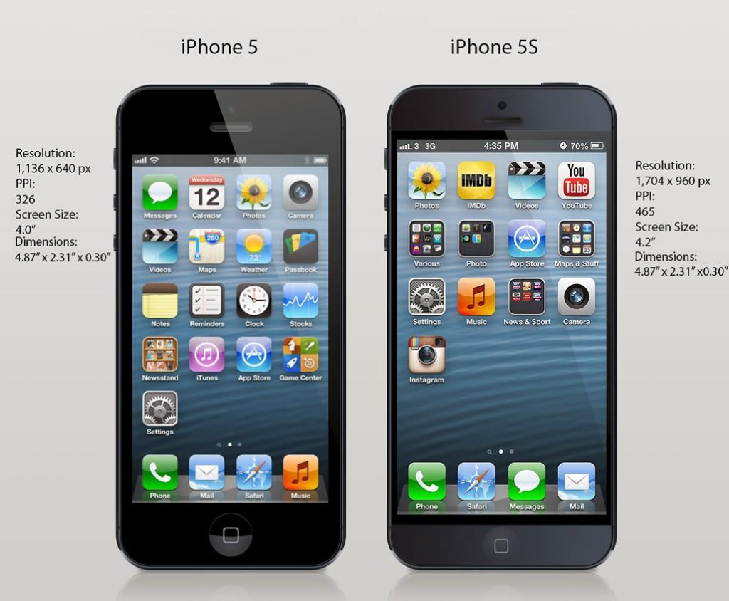 iphone5sb 1024x844 10 سبتمبر موعد الكشف عن الآيفون القادم