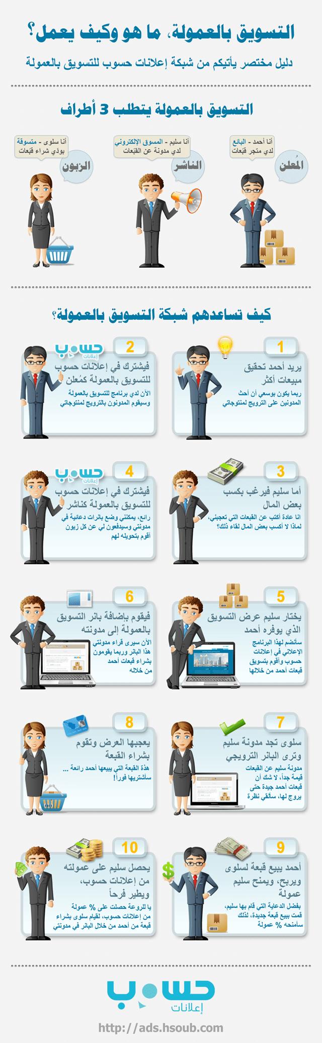 affiliate-marketing-infographic