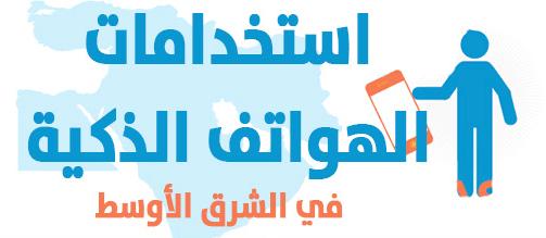 استخدامات الهواتف الذكية في الشرق الأوسط