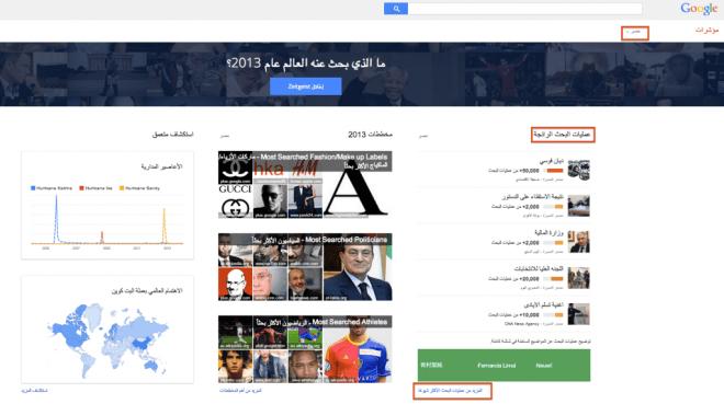google trends ksa