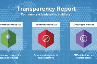 تقرير الشفافية تويتر