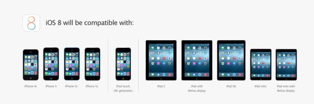 ios 8 devices