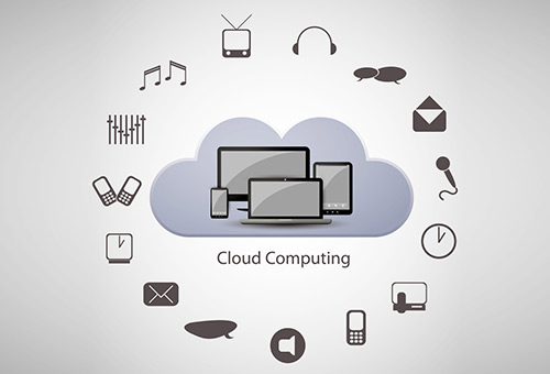 cloud-computing-future