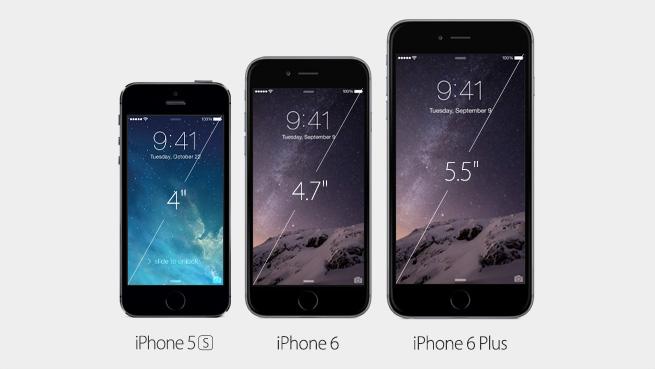 The iPhone 6 4 إنفوجرافيك: أهم 6 مميزات في آيفون 6 بلس وساعة أبل ووتش