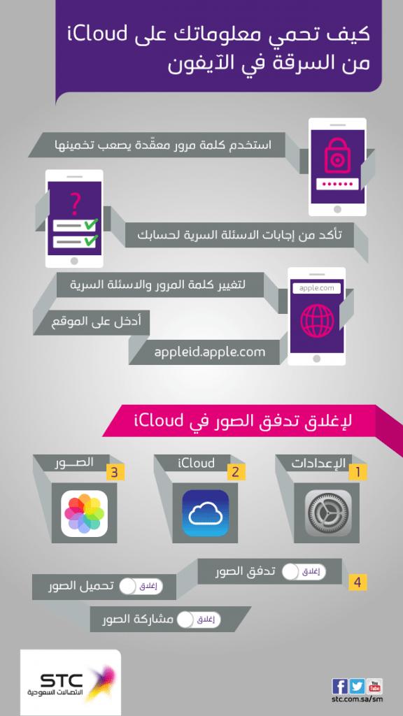 iphone-icload3