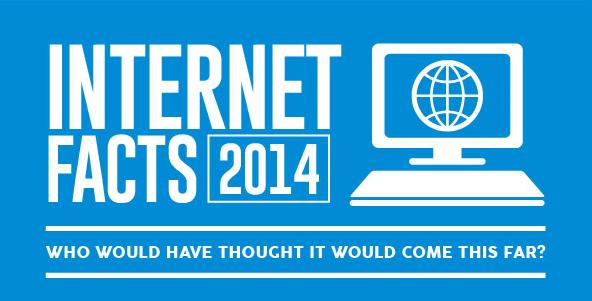 حقائق الإنترنت 2014