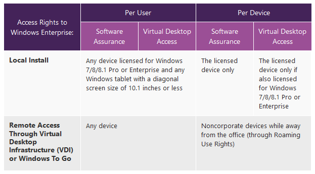 new-windows-license