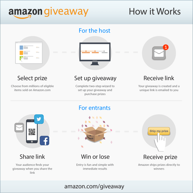 giveaway_how_it_works_504x504_CT-04