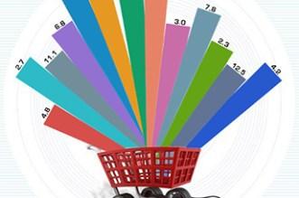 إحصائة المتاجر الالكترونية