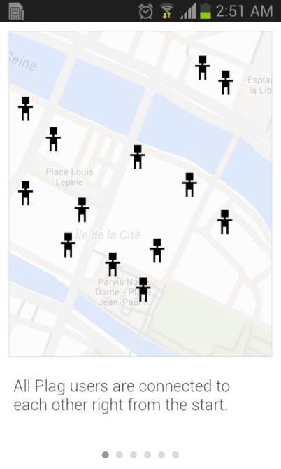 Plag تطبيق معلوماتي يذهب لما هو أبعد من مفهوم الشبكات الإجتماعية