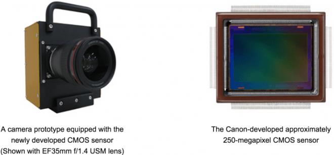 canon_250_megapixel_aps-h_sensor