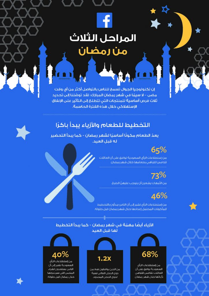 FINAL_KSA Infographic_A4-AR2_Page_1